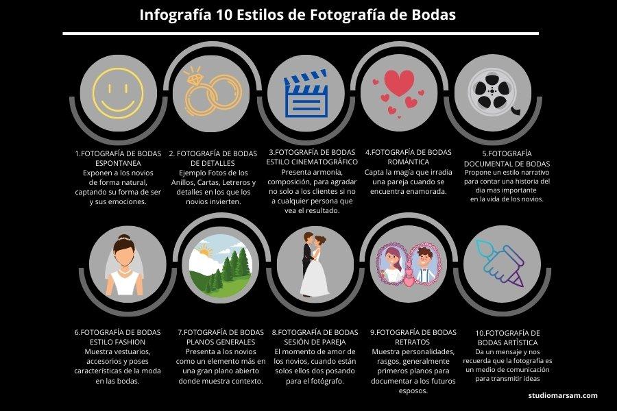 infografia 10 estilos de fotografia de bodas